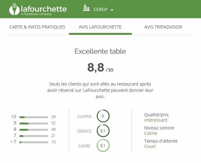 avis_fourchette
